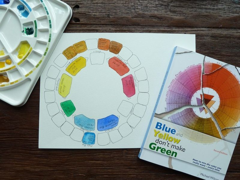 Color book, color wheel, & palette